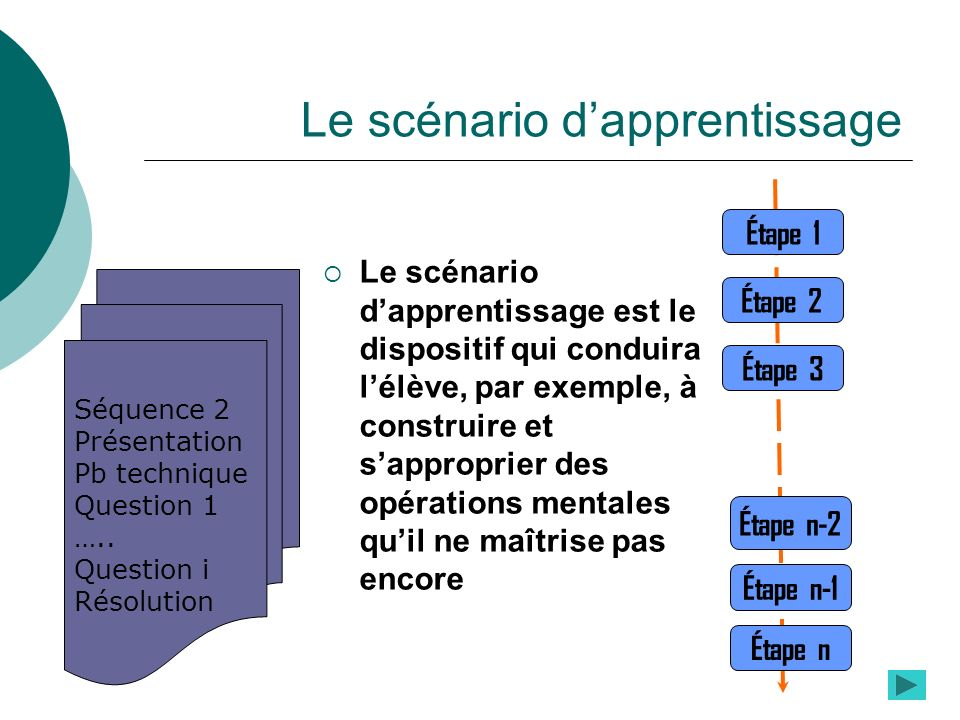 Le scénario d'apprentissage