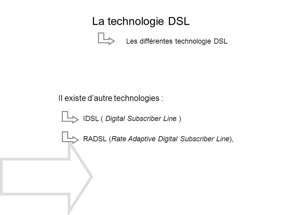 La technologie DSL Il existe d'autre technologies :