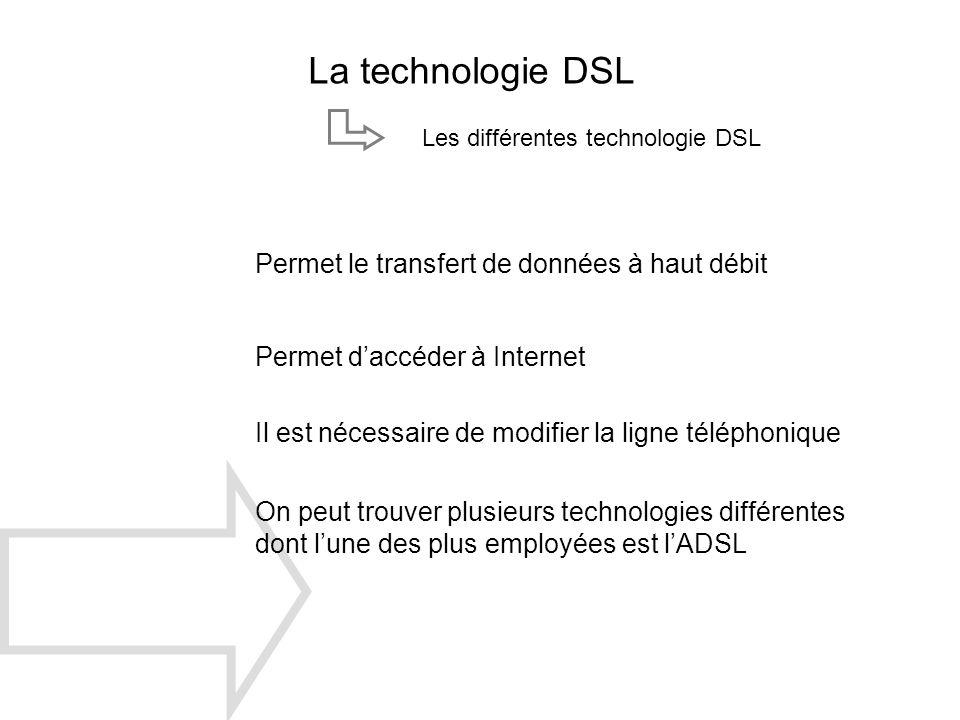 La technologie DSL Permet le transfert de données à haut débit