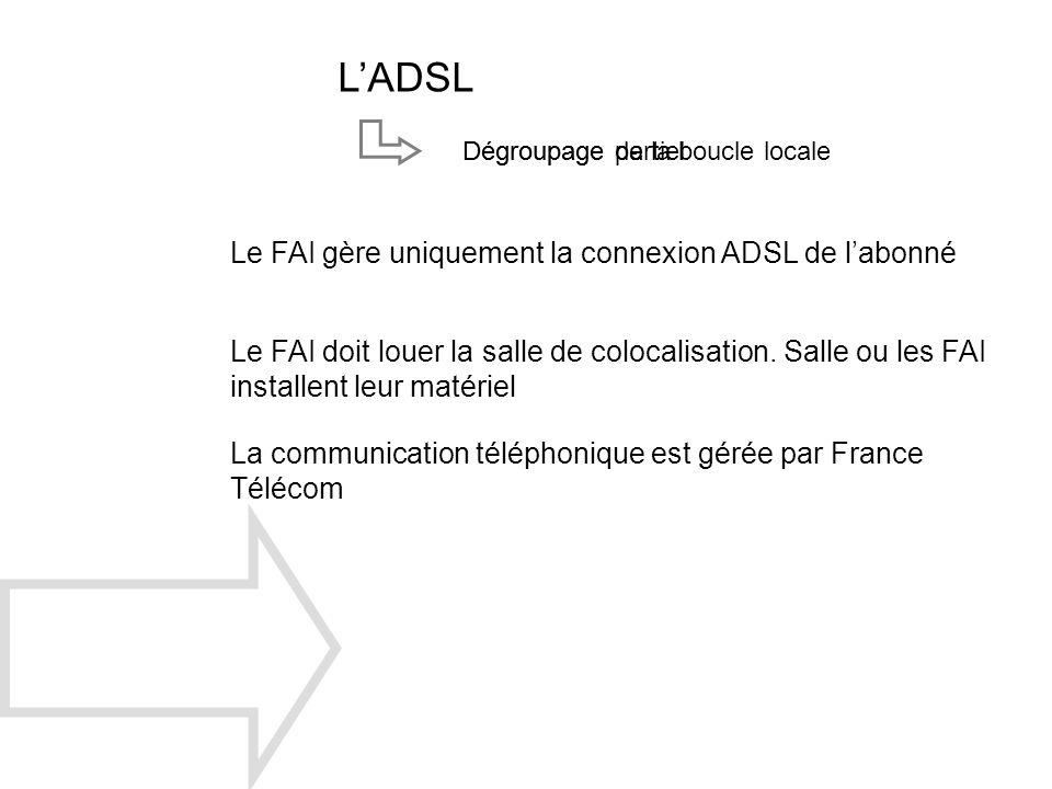 L'ADSL Le FAI gère uniquement la connexion ADSL de l'abonné