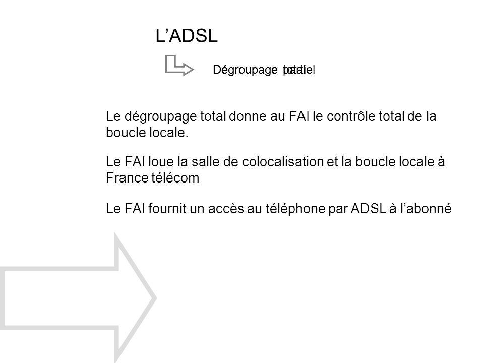 L'ADSL Dégroupage total. Dégroupage partiel. Le dégroupage total donne au FAI le contrôle total de la boucle locale.
