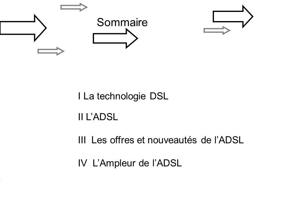 Sommaire I La technologie DSL II L'ADSL