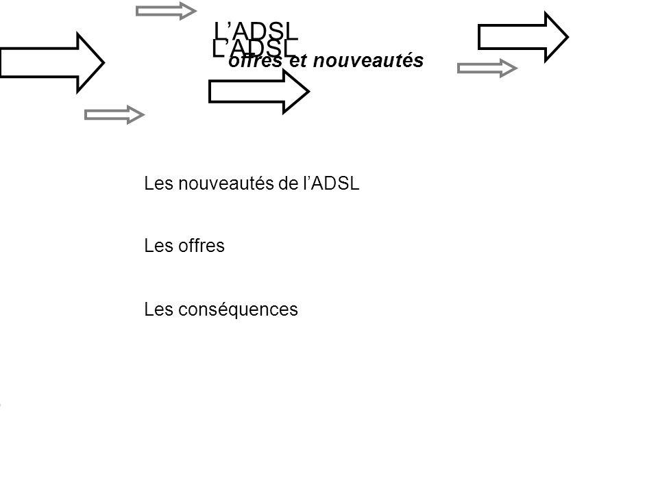 L'ADSL L'ADSL offres et nouveautés Les nouveautés de l'ADSL Les offres