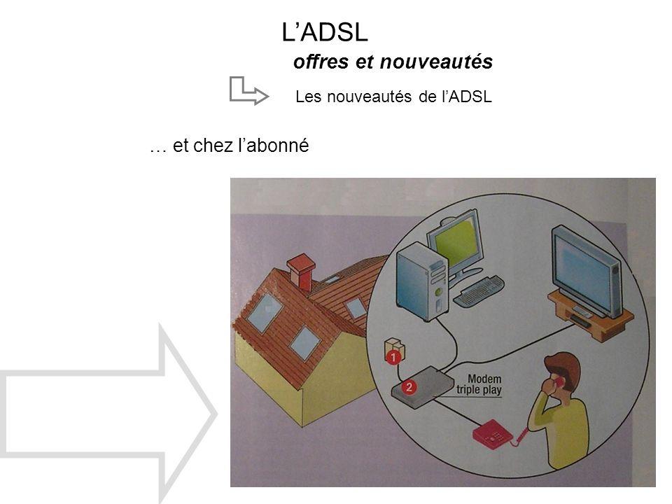 L'ADSL offres et nouveautés … et chez l'abonné