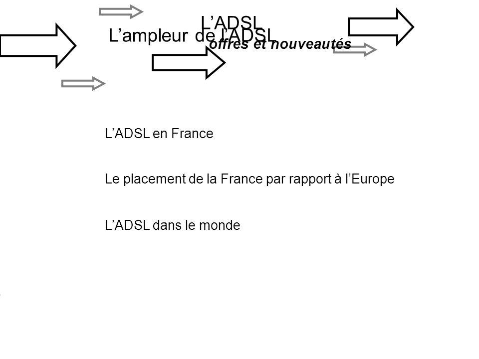 L'ADSL L'ampleur de l'ADSL offres et nouveautés L'ADSL en France