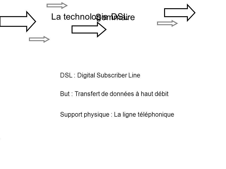 La technologie DSL Sommaire DSL : Digital Subscriber Line