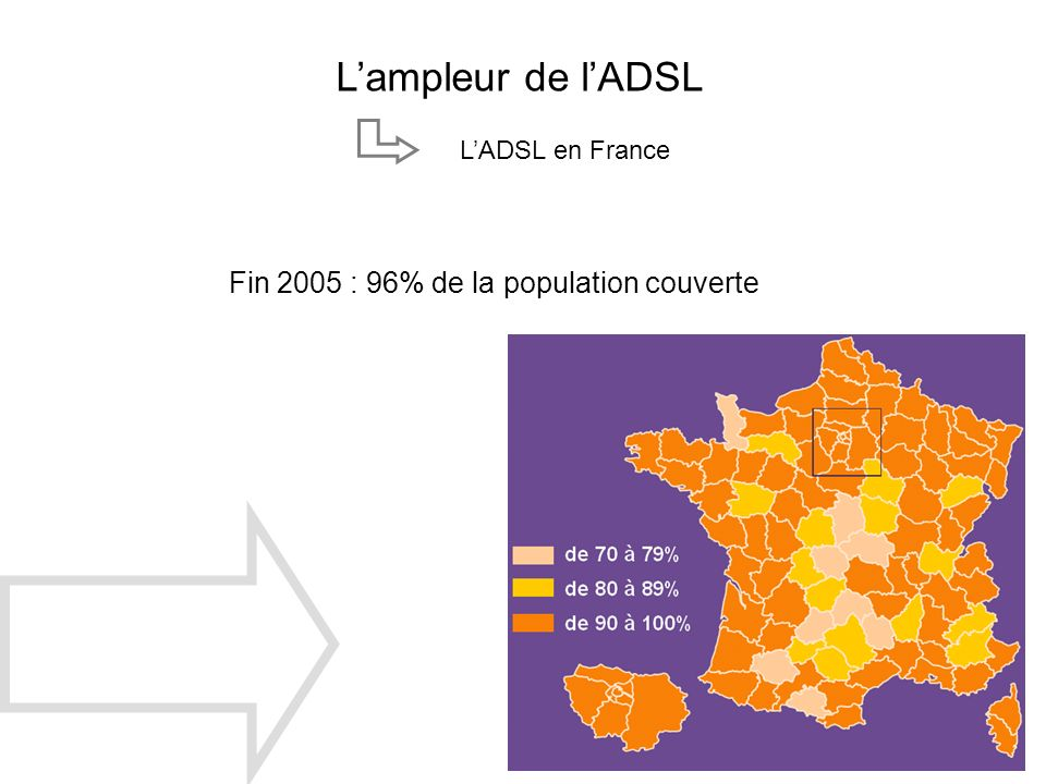 L'ampleur de l'ADSL Fin 2005 : 96% de la population couverte
