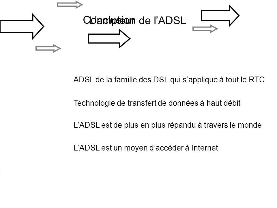 Conclusion L'ampleur de l'ADSL