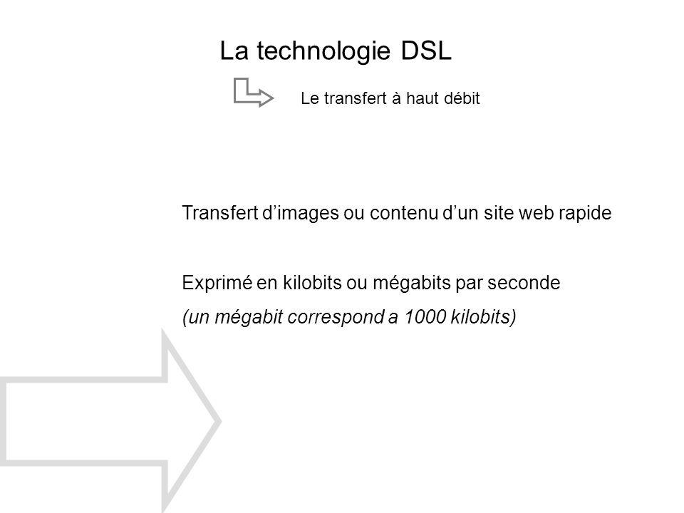 La technologie DSL Transfert d'images ou contenu d'un site web rapide