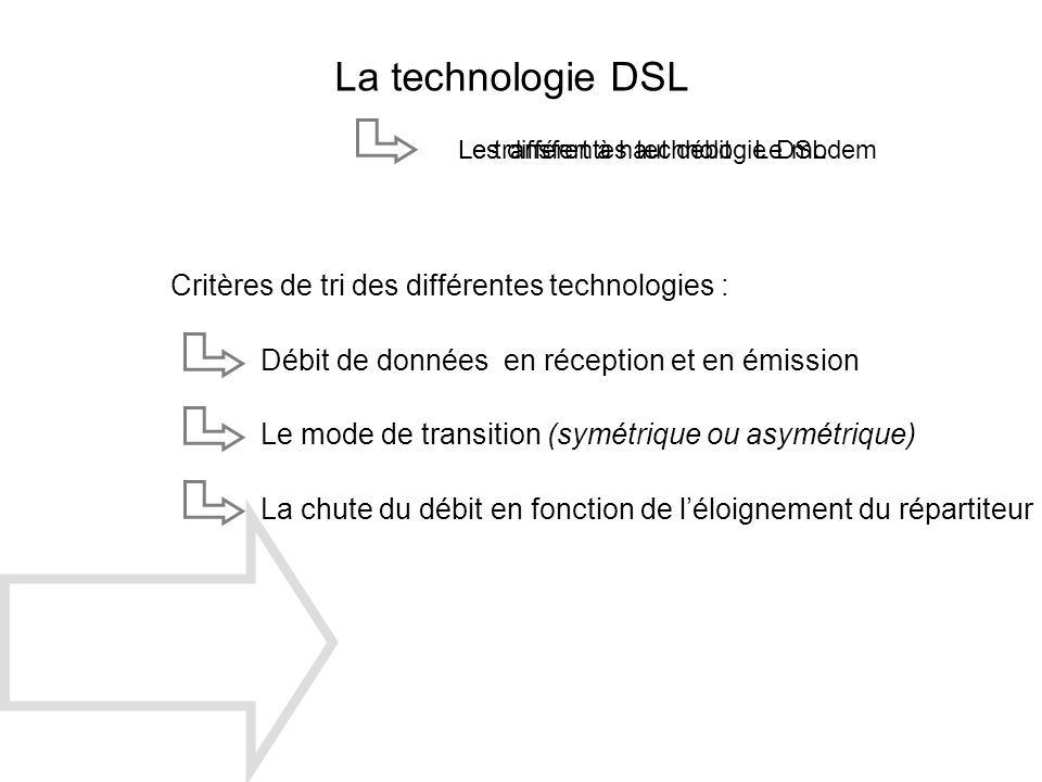 La technologie DSL Critères de tri des différentes technologies :