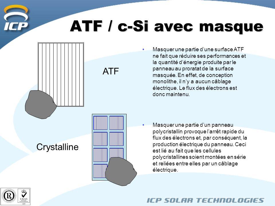 ATF / c-Si avec masque ATF Crystalline