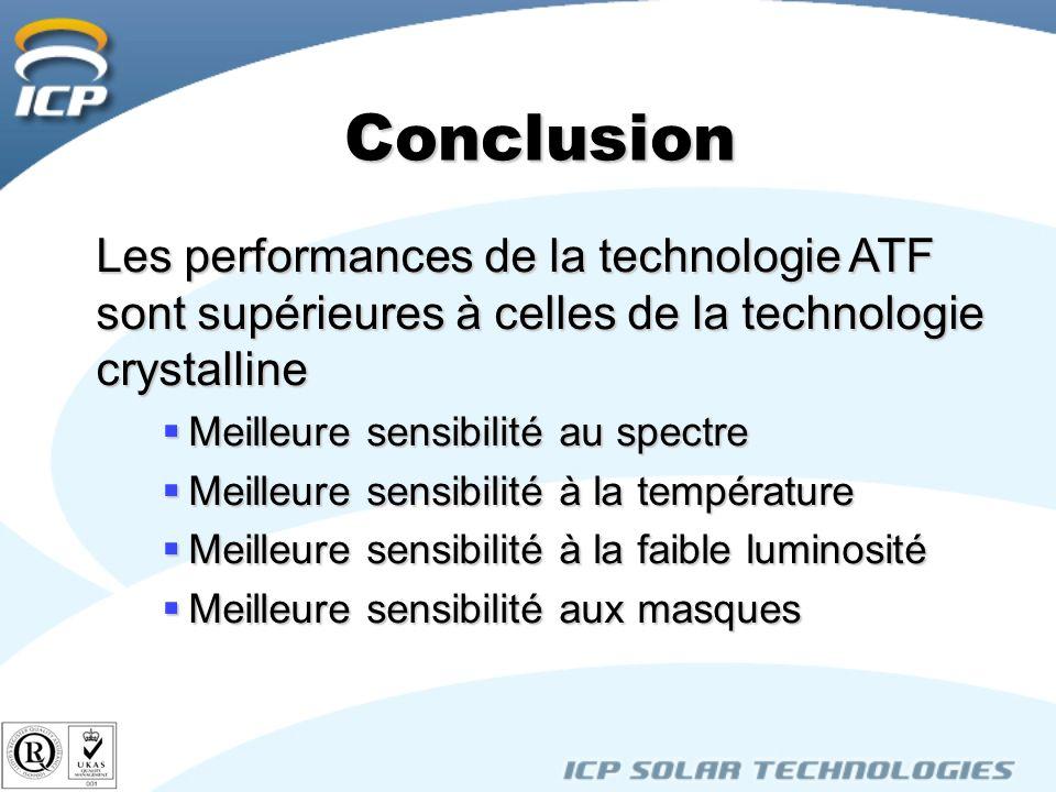 Conclusion Les performances de la technologie ATF sont supérieures à celles de la technologie crystalline.