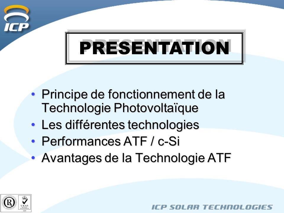 PRESENTATION Principe de fonctionnement de la Technologie Photovoltaïque. Les différentes technologies.