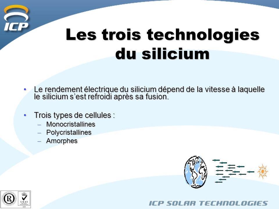 Les trois technologies du silicium