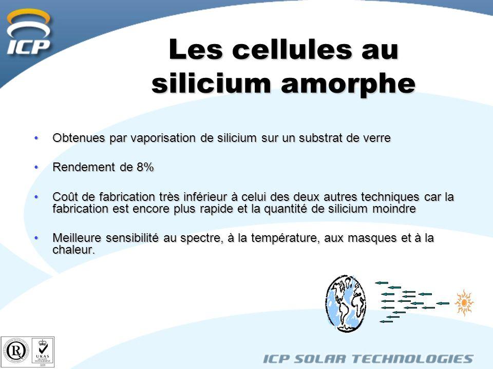 Les cellules au silicium amorphe