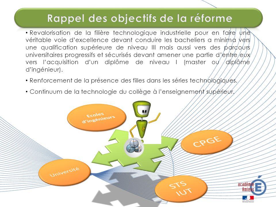 Rappel des objectifs de la réforme