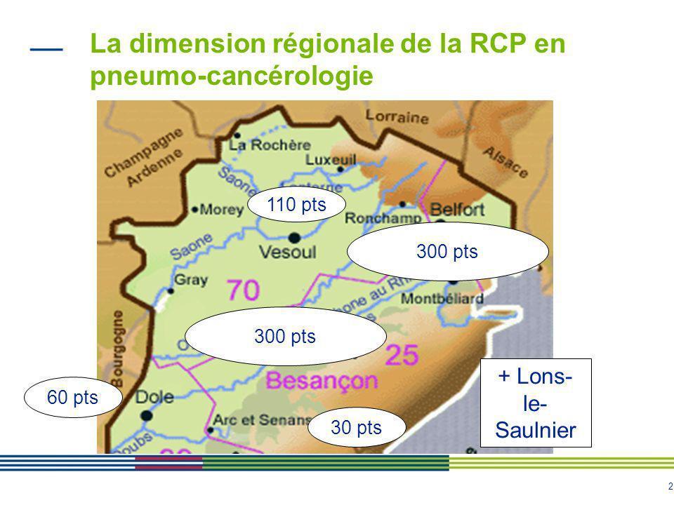La dimension régionale de la RCP en pneumo-cancérologie