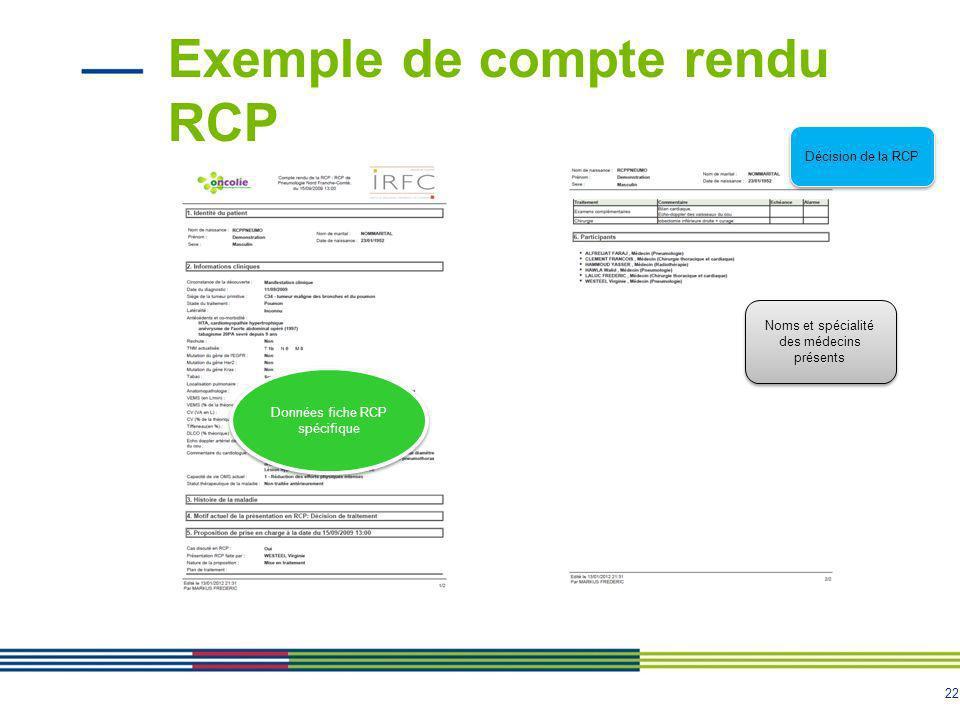 Exemple de compte rendu RCP