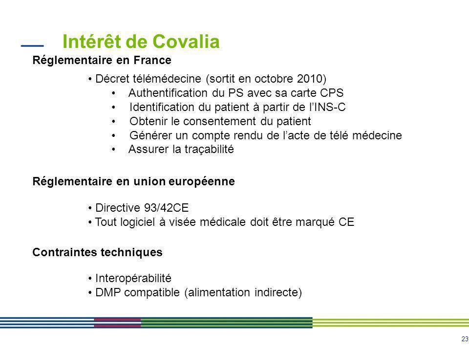 Intérêt de Covalia Réglementaire en France