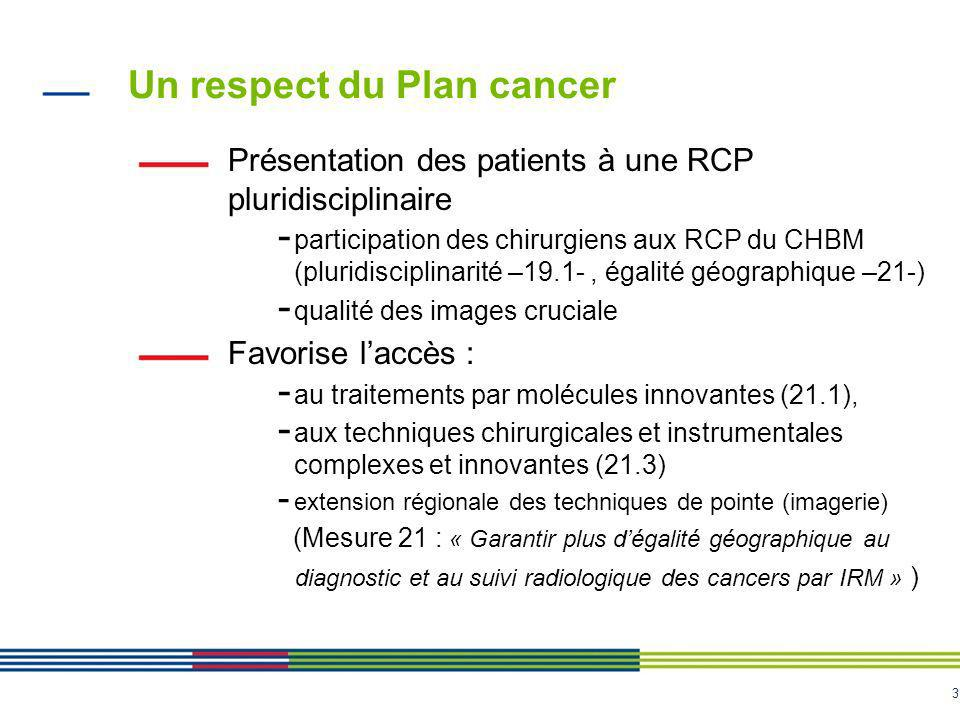 Un respect du Plan cancer