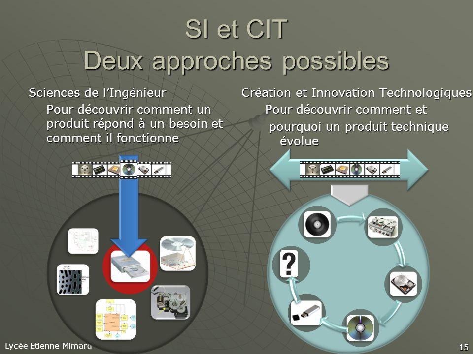 SI et CIT Deux approches possibles