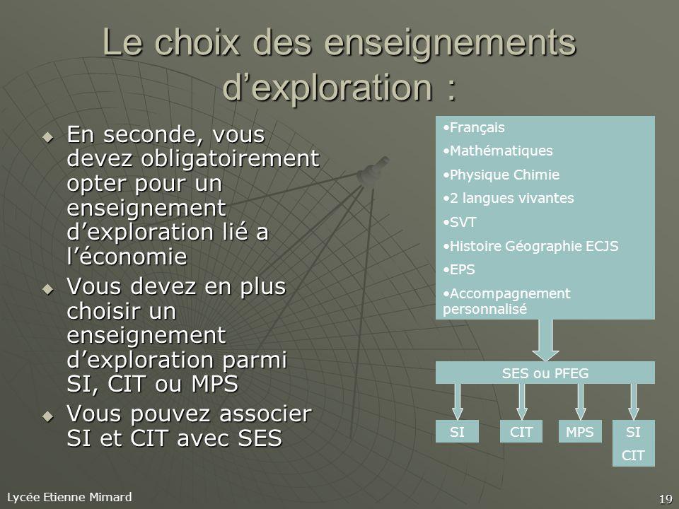Le choix des enseignements d'exploration :