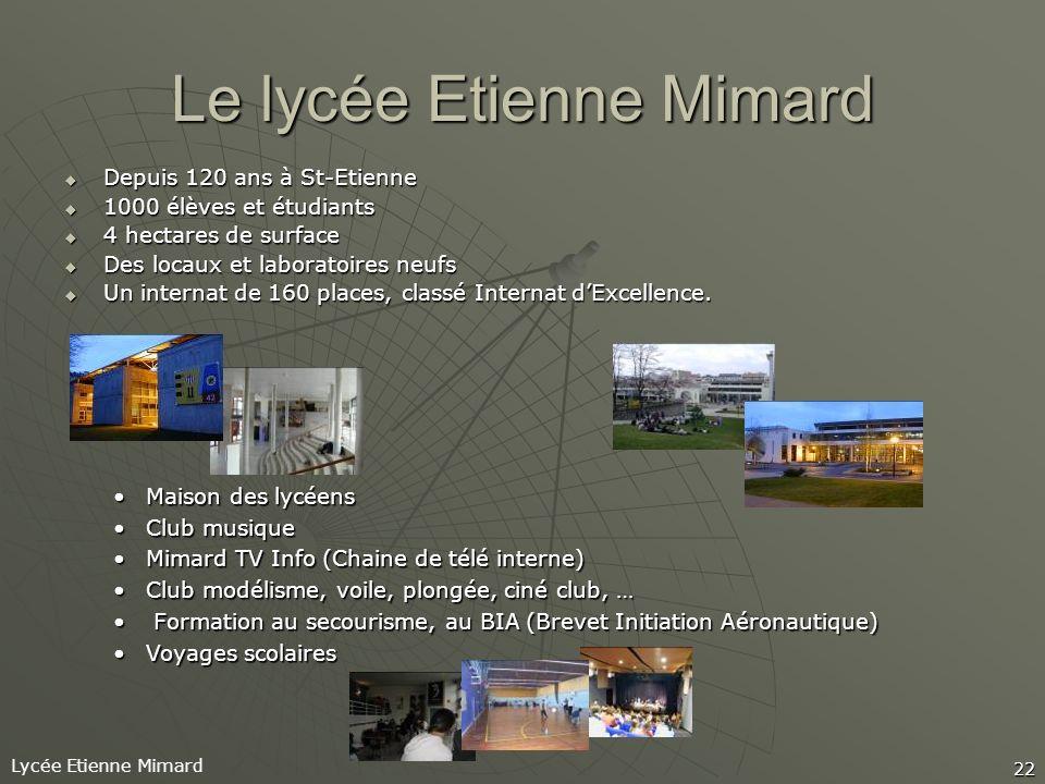 Le lycée Etienne Mimard