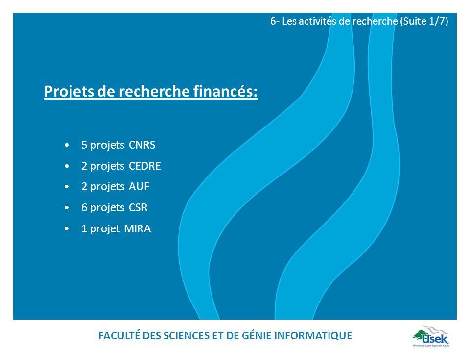 Projets de recherche financés: