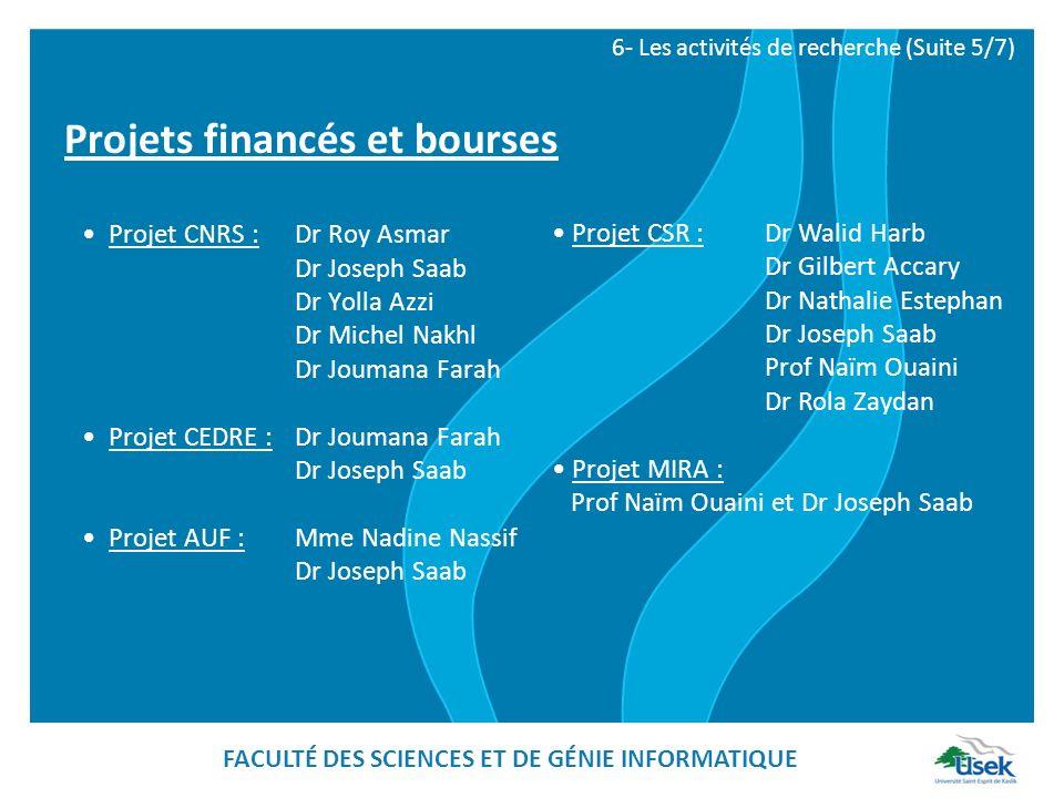 Projets financés et bourses