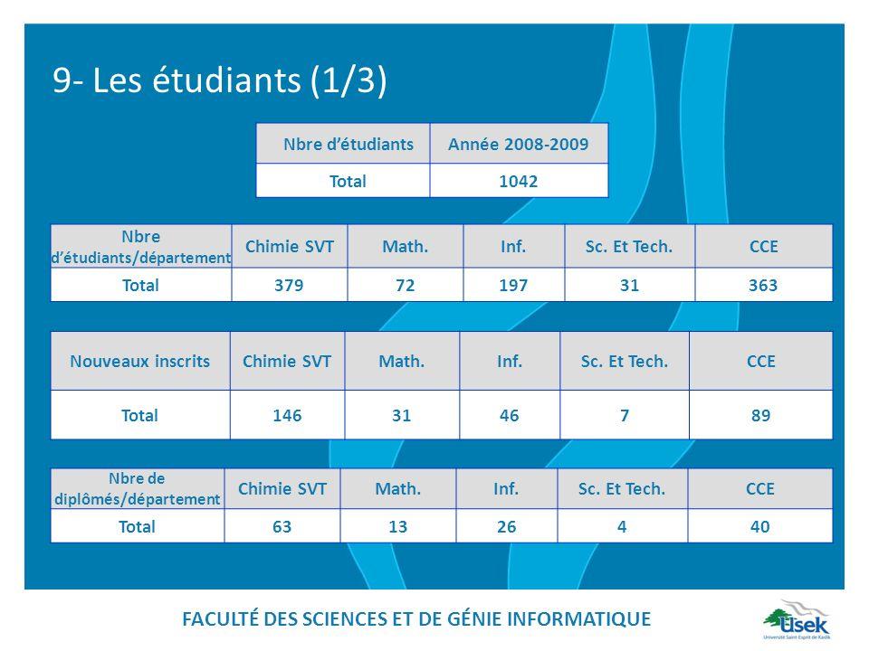 9- Les étudiants (1/3) FACULTÉ DES SCIENCES ET DE GÉNIE INFORMATIQUE