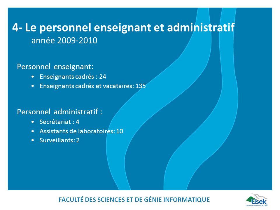 4- Le personnel enseignant et administratif année 2009-2010