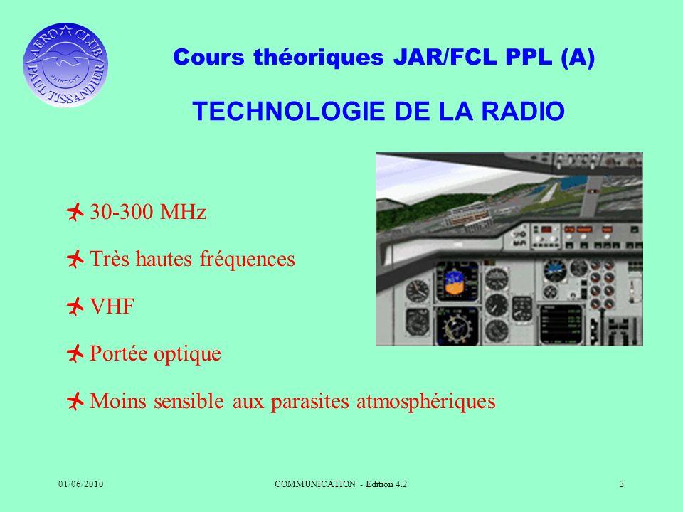 TECHNOLOGIE DE LA RADIO