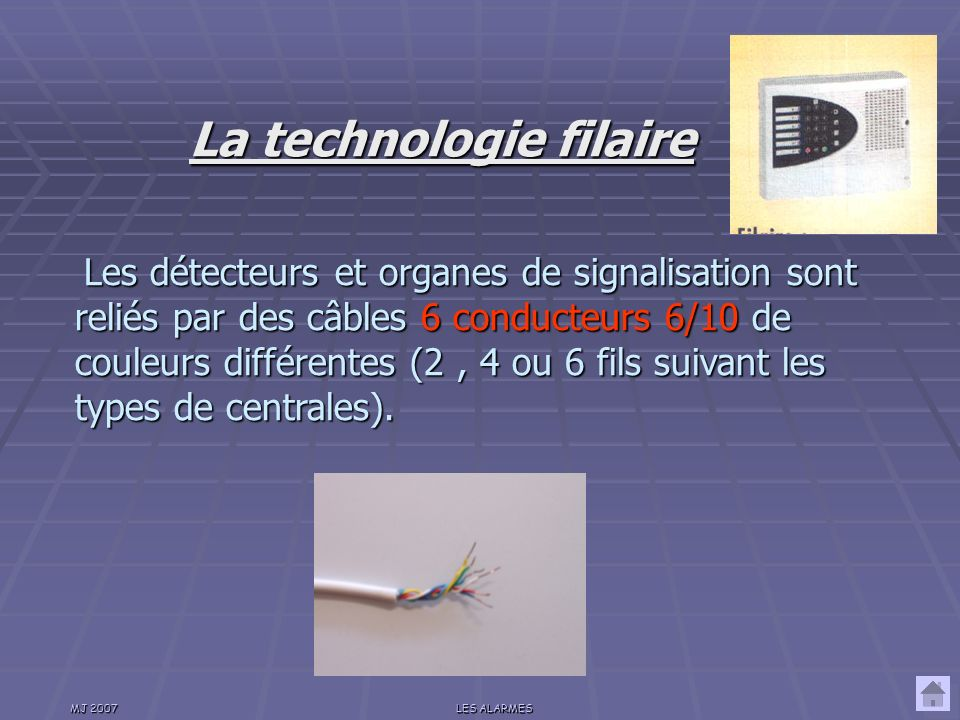 La technologie filaire