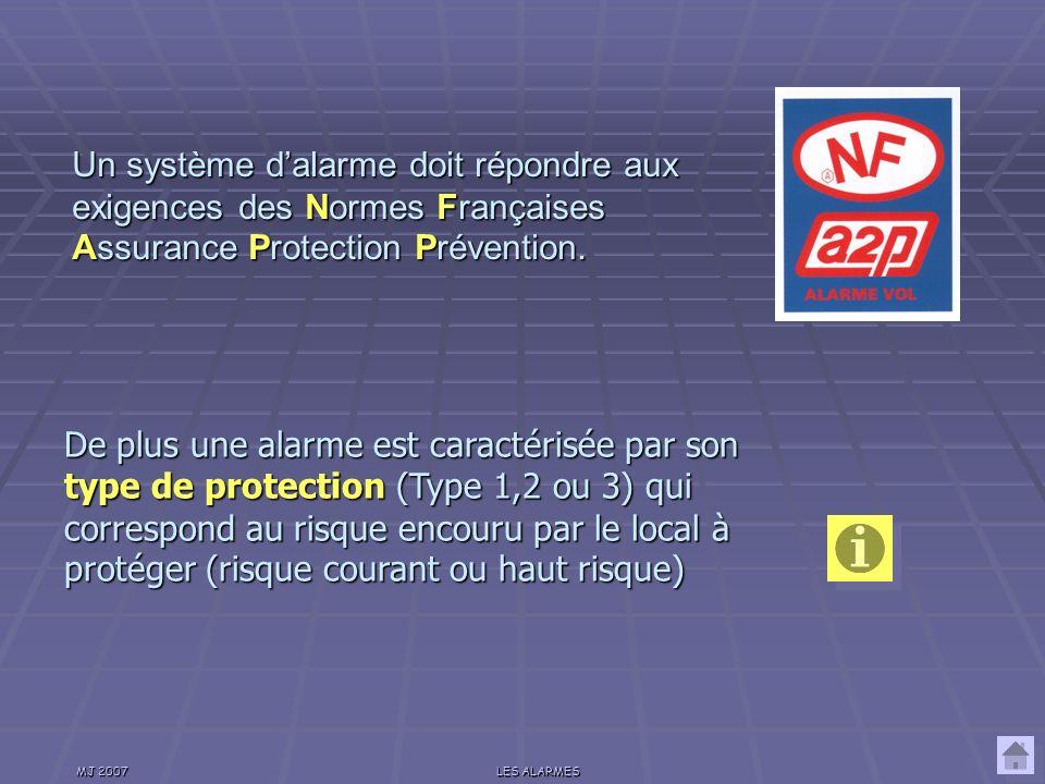 Un système d'alarme doit répondre aux exigences des Normes Françaises Assurance Protection Prévention.