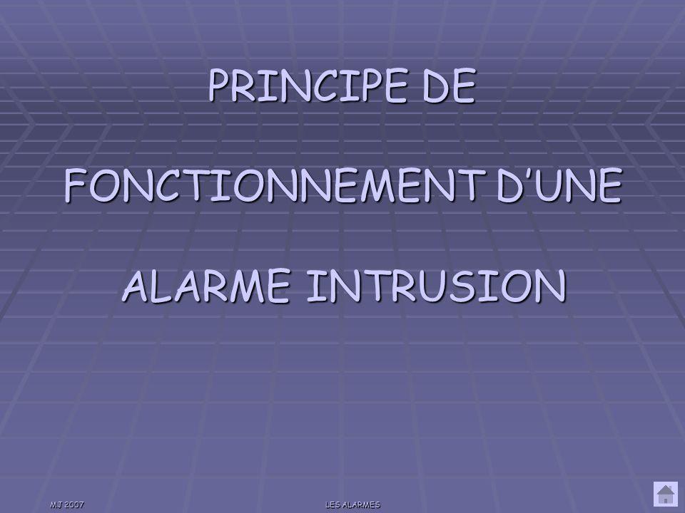 PRINCIPE DE FONCTIONNEMENT D'UNE ALARME INTRUSION MJ 2007 LES ALARMES