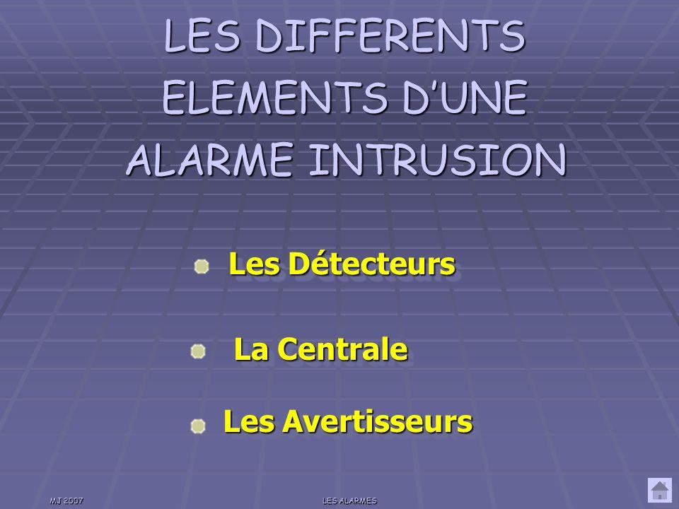 LES DIFFERENTS ELEMENTS D'UNE ALARME INTRUSION Les Détecteurs