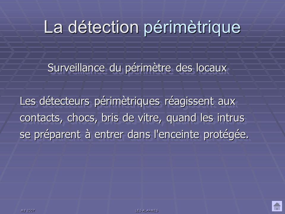 La détection périmètrique