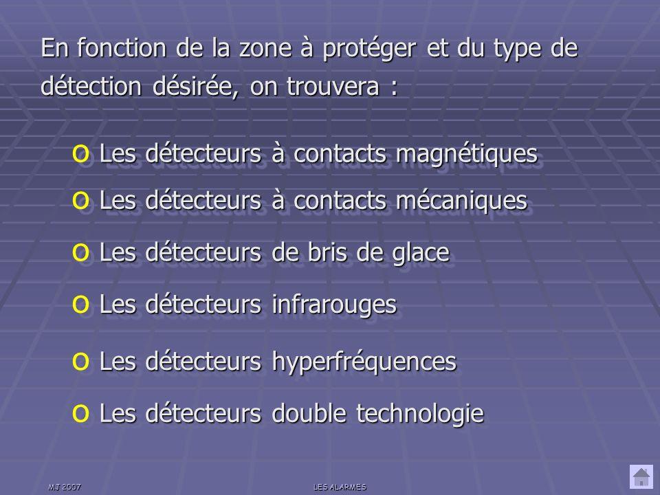 En fonction de la zone à protéger et du type de détection désirée, on trouvera :