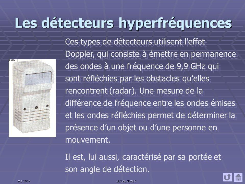 Les détecteurs hyperfréquences