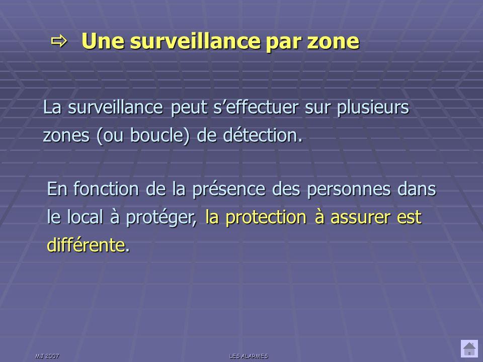  Une surveillance par zone