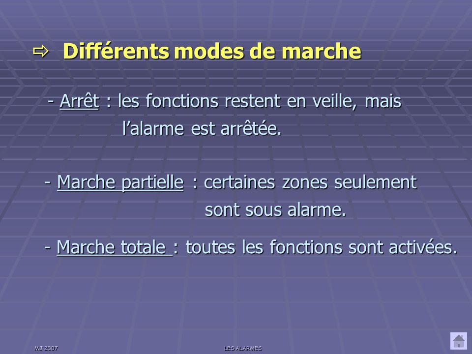 Différents modes de marche