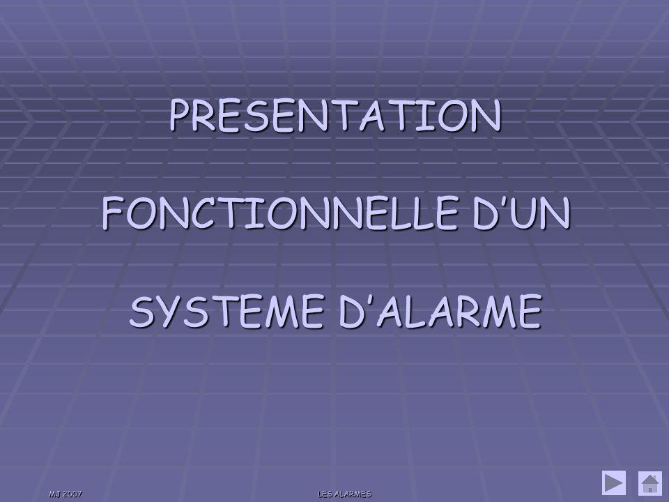 PRESENTATION FONCTIONNELLE D'UN SYSTEME D'ALARME