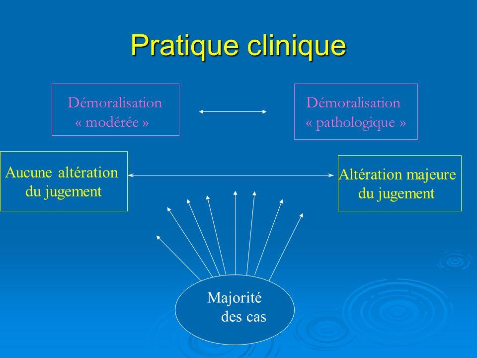 Pratique clinique Démoralisation « modérée » Démoralisation