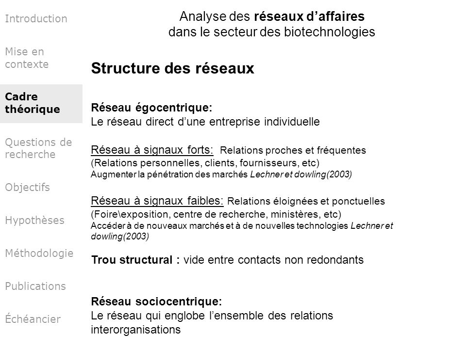 Structure des réseaux Analyse des réseaux d'affaires