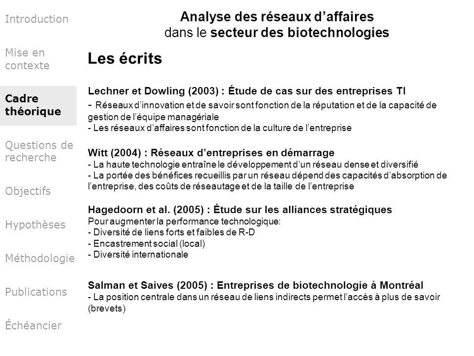 Les écrits Analyse des réseaux d'affaires