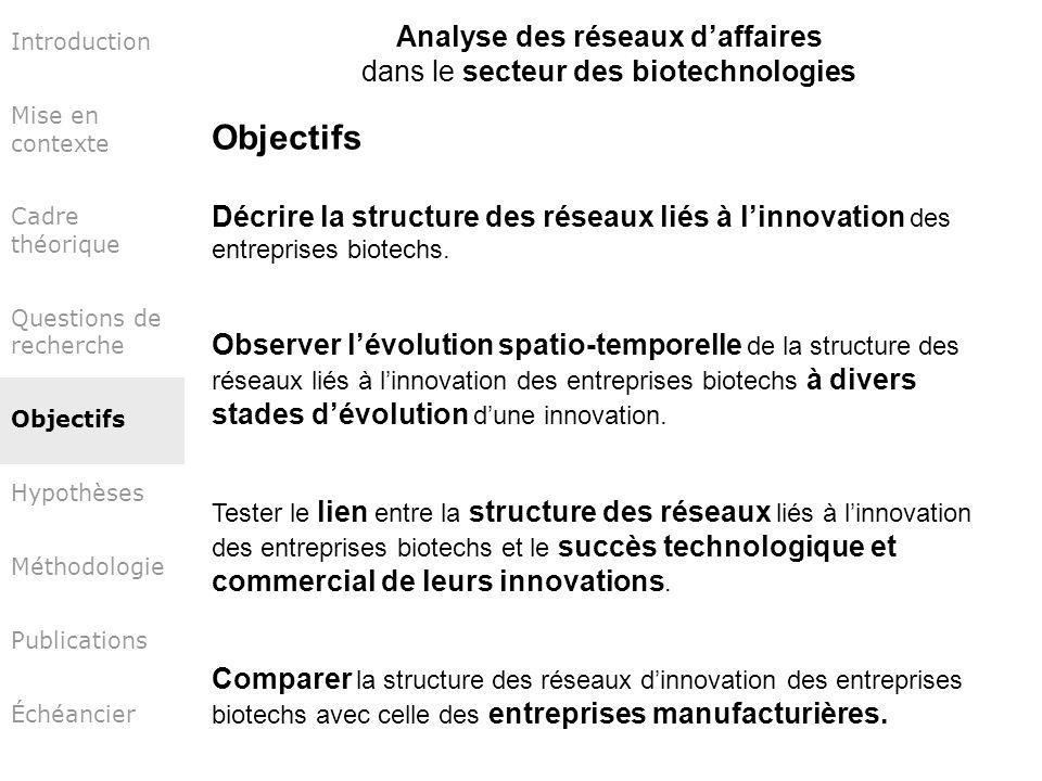 Objectifs Analyse des réseaux d'affaires