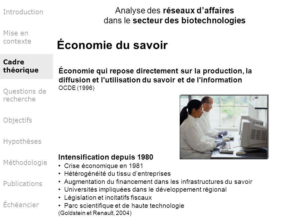Économie du savoir Analyse des réseaux d'affaires