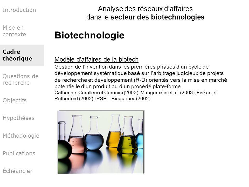 Biotechnologie Analyse des réseaux d'affaires