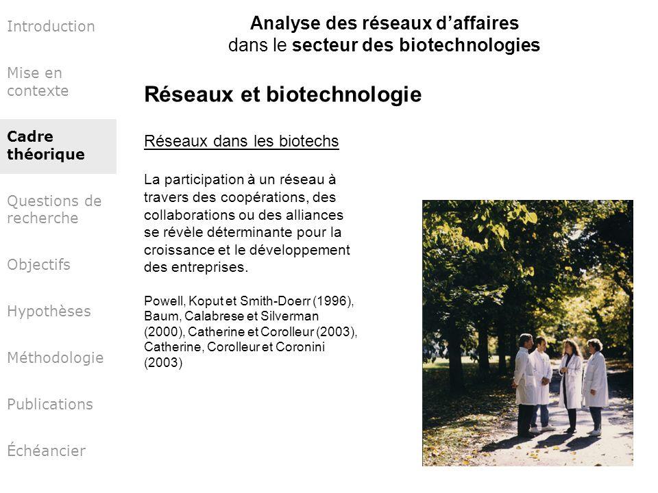 Réseaux et biotechnologie