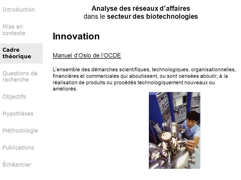 Innovation Analyse des réseaux d'affaires